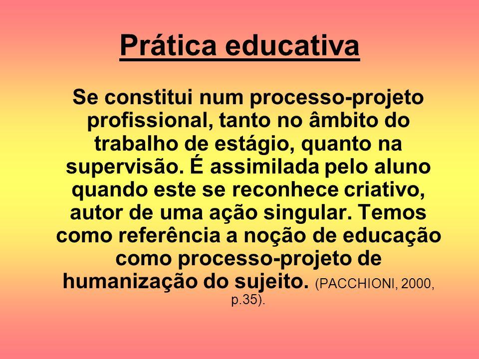 Prática educativa