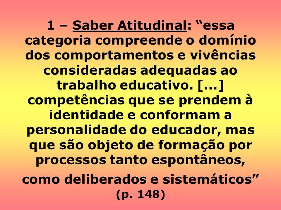 1 – Saber Atitudinal: essa categoria compreende o domínio dos comportamentos e vivências consideradas adequadas ao trabalho educativo.