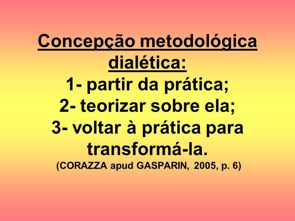 Concepção metodológica dialética: 1- partir da prática; 2- teorizar sobre ela; 3- voltar à prática para transformá-la.