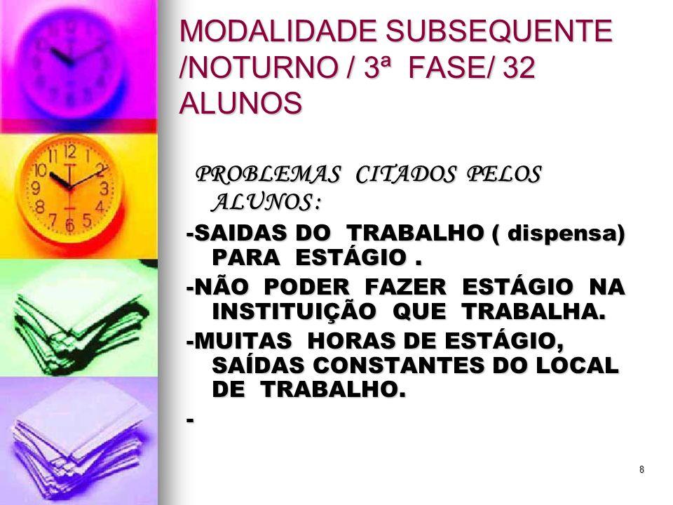 MODALIDADE SUBSEQUENTE /NOTURNO / 3ª FASE/ 32 ALUNOS