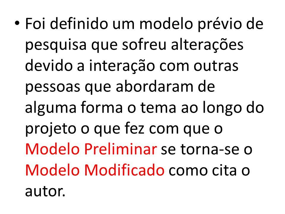 Foi definido um modelo prévio de pesquisa que sofreu alterações devido a interação com outras pessoas que abordaram de alguma forma o tema ao longo do projeto o que fez com que o Modelo Preliminar se torna-se o Modelo Modificado como cita o autor.