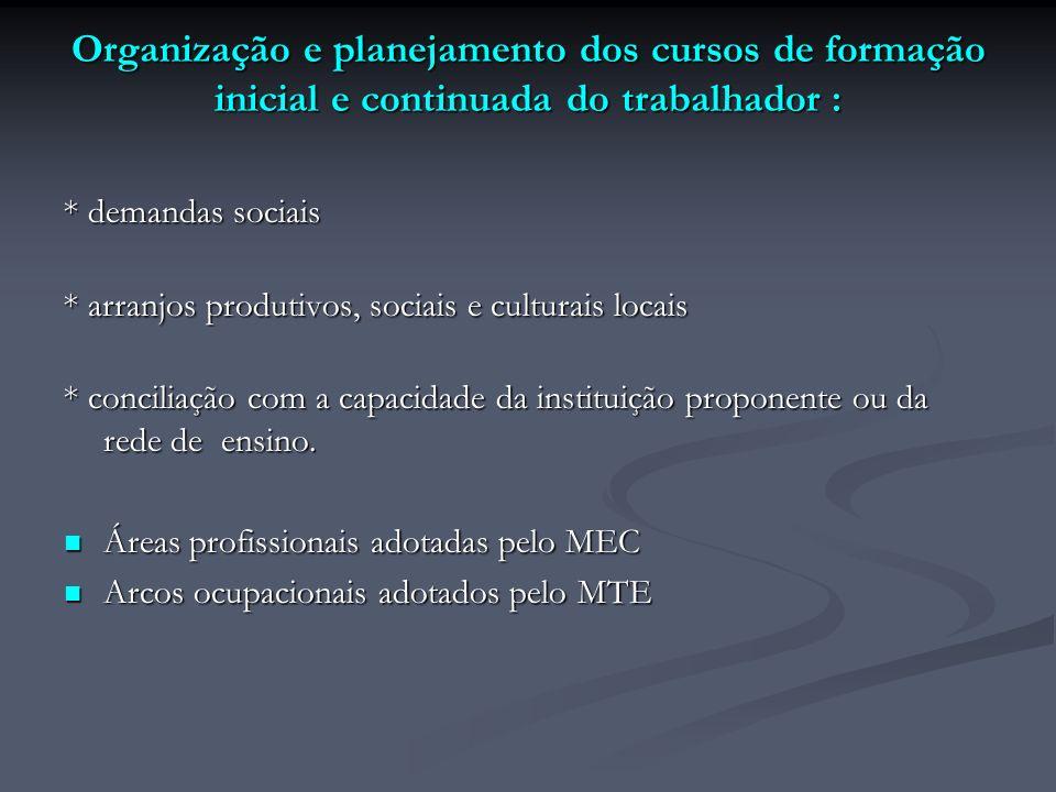 Organização e planejamento dos cursos de formação inicial e continuada do trabalhador :