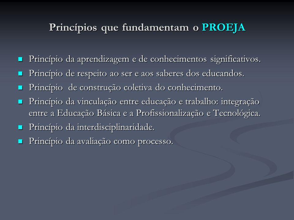 Princípios que fundamentam o PROEJA