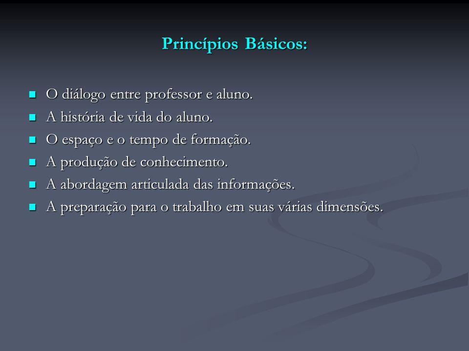 Princípios Básicos: O diálogo entre professor e aluno.