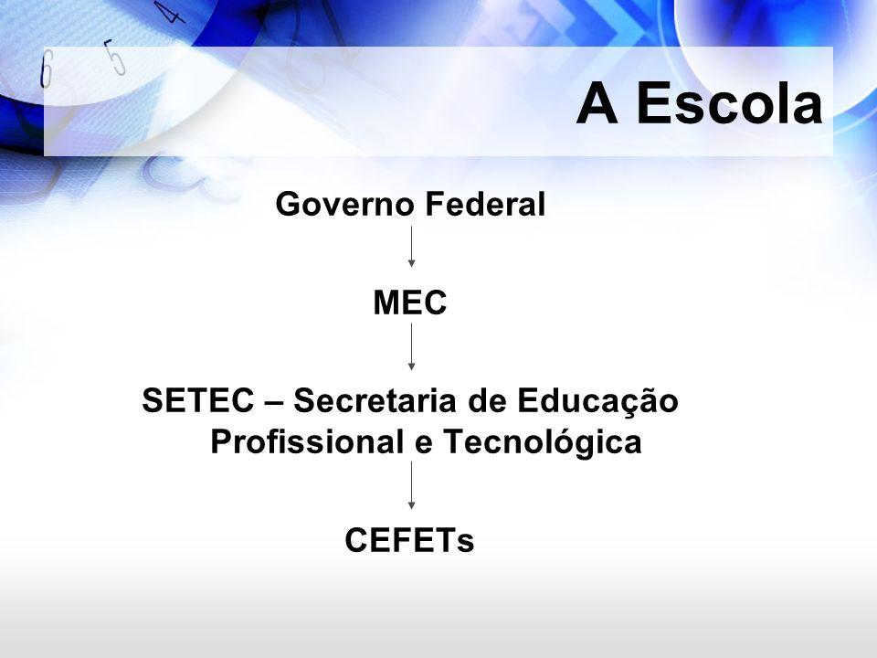 SETEC – Secretaria de Educação Profissional e Tecnológica
