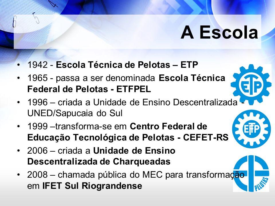 A Escola 1942 - Escola Técnica de Pelotas – ETP