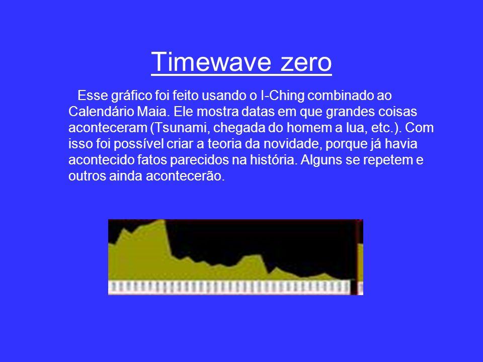 Timewave zero
