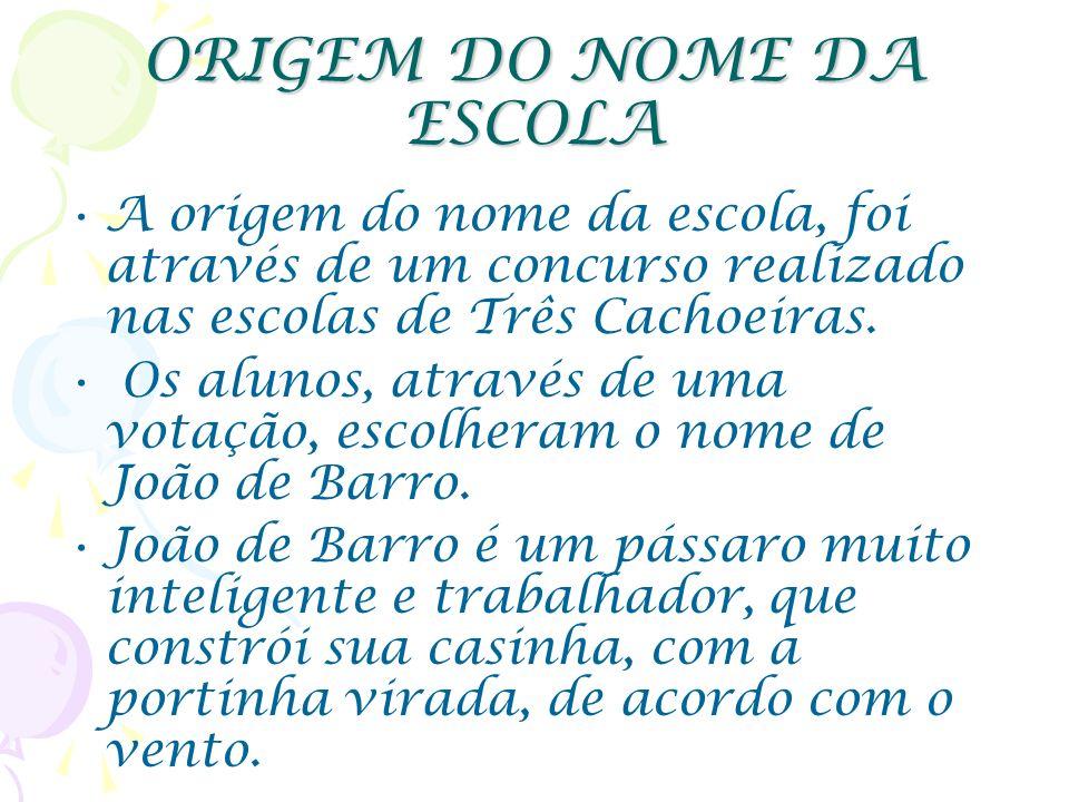 ORIGEM DO NOME DA ESCOLA