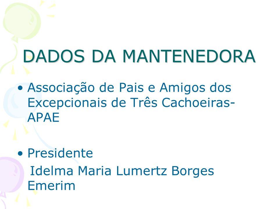 DADOS DA MANTENEDORA Associação de Pais e Amigos dos Excepcionais de Três Cachoeiras-APAE. Presidente.