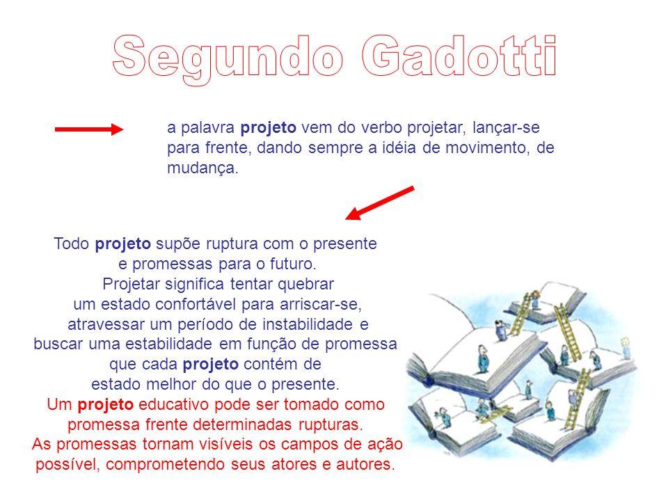Segundo Gadotti a palavra projeto vem do verbo projetar, lançar-se para frente, dando sempre a idéia de movimento, de mudança.