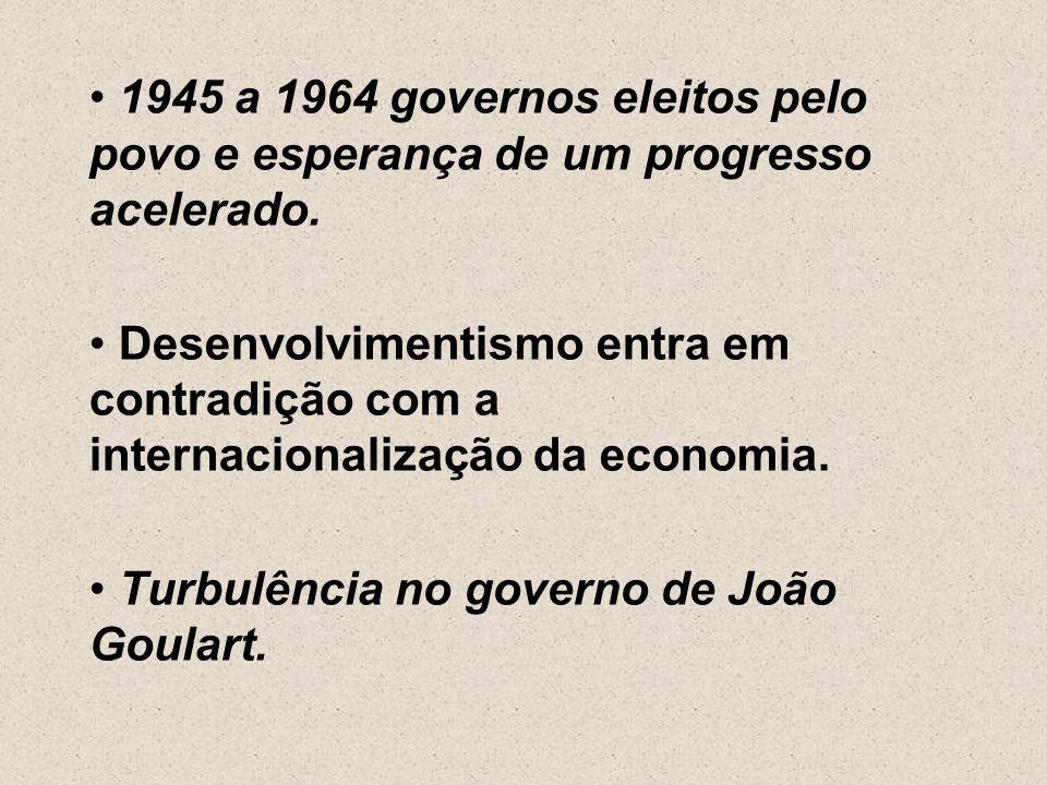 1945 a 1964 governos eleitos pelo povo e esperança de um progresso acelerado.