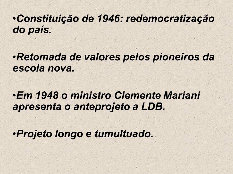 Constituição de 1946: redemocratização do país.