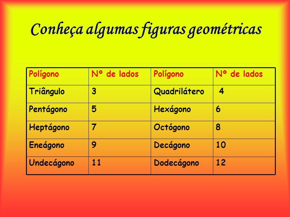 Conheça algumas figuras geométricas