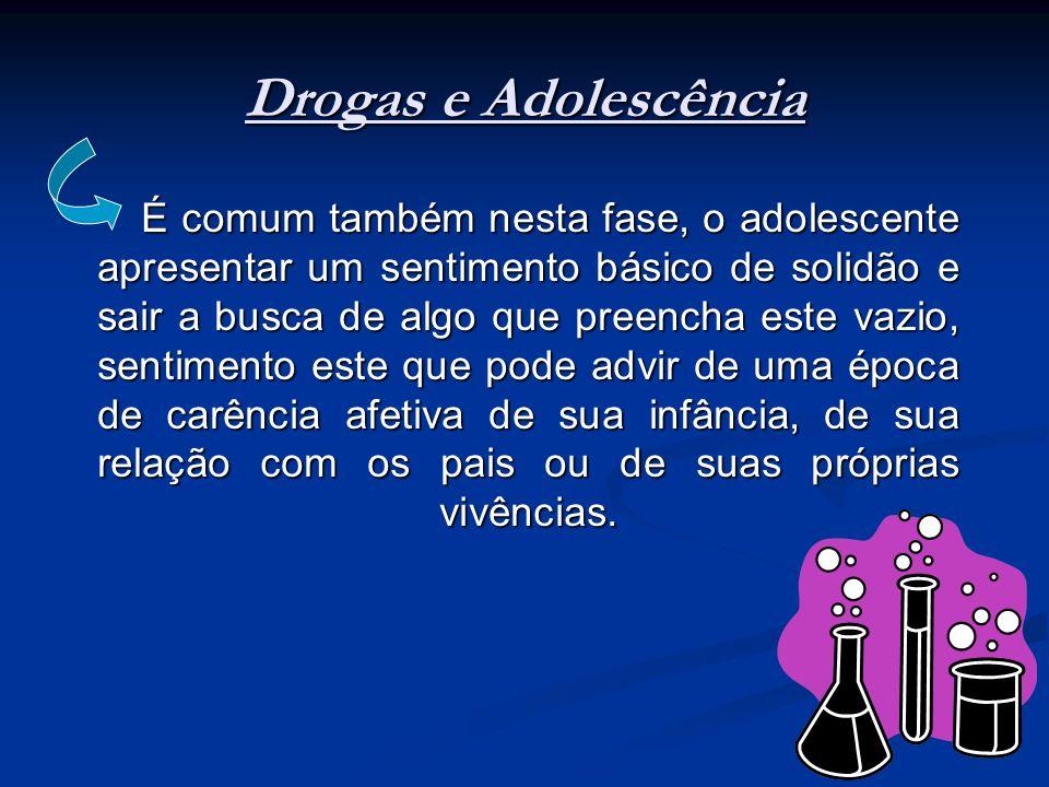 Drogas e Adolescência