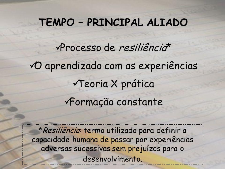 TEMPO – PRINCIPAL ALIADO
