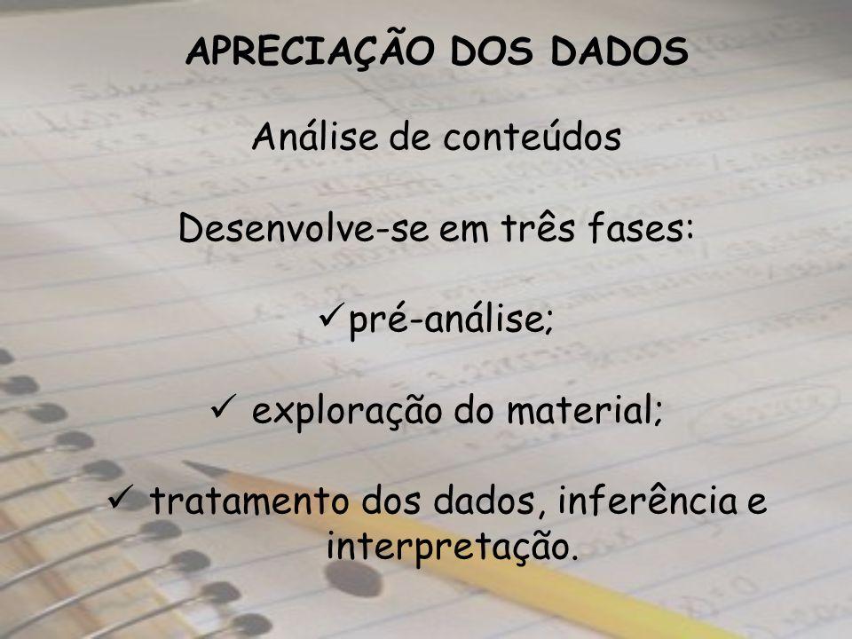 Desenvolve-se em três fases: pré-análise; exploração do material;