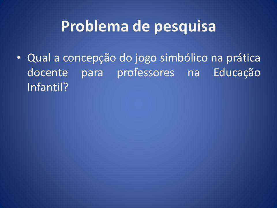 Problema de pesquisa Qual a concepção do jogo simbólico na prática docente para professores na Educação Infantil
