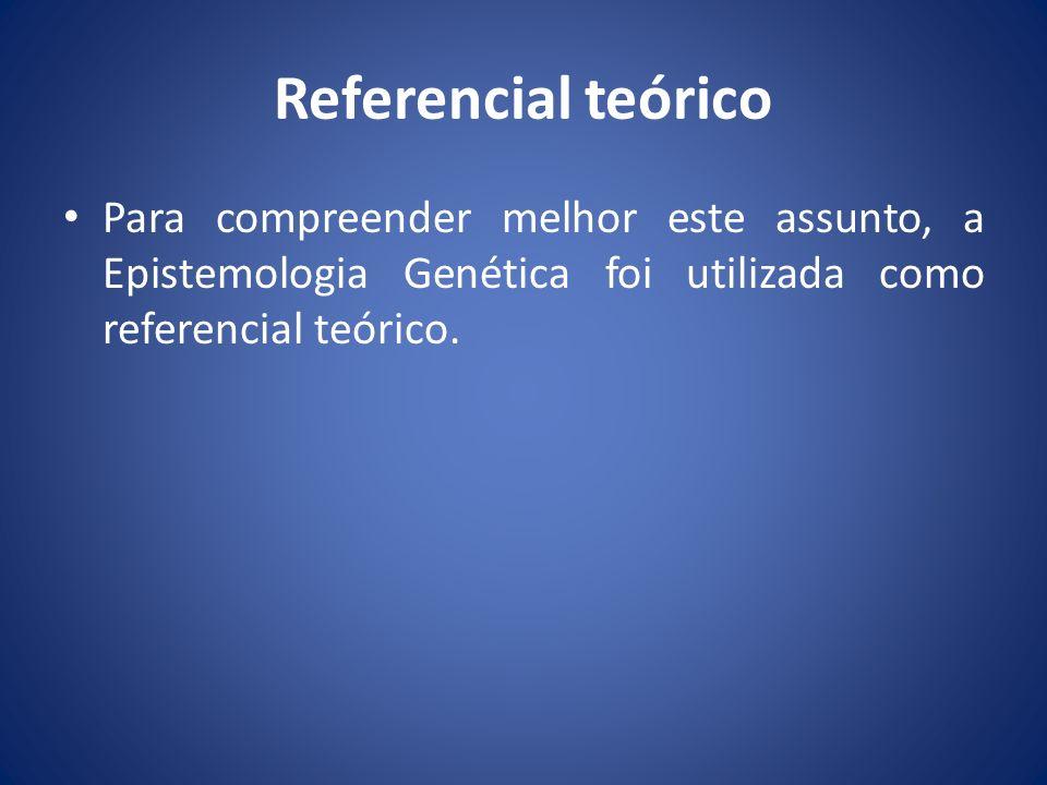 Referencial teórico Para compreender melhor este assunto, a Epistemologia Genética foi utilizada como referencial teórico.