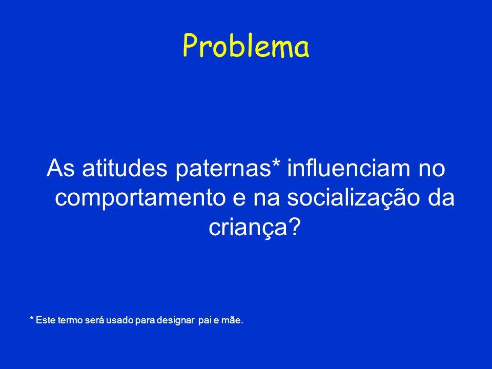 Problema As atitudes paternas* influenciam no comportamento e na socialização da criança.