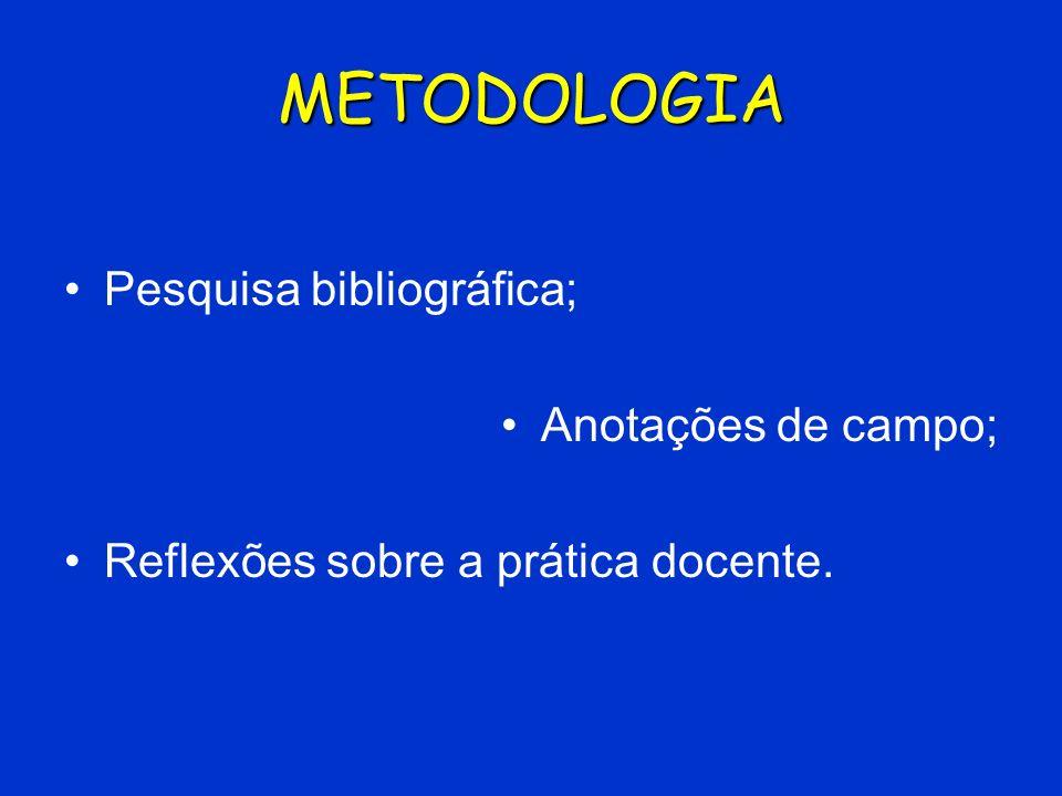 METODOLOGIA Pesquisa bibliográfica; Anotações de campo;