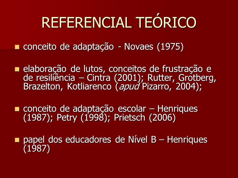REFERENCIAL TEÓRICO conceito de adaptação - Novaes (1975)
