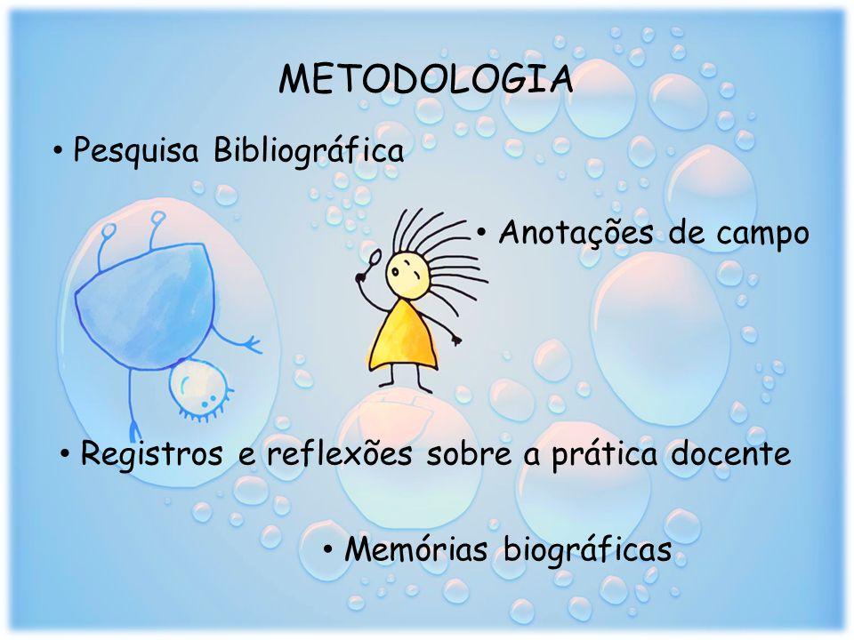 METODOLOGIA Pesquisa Bibliográfica Anotações de campo