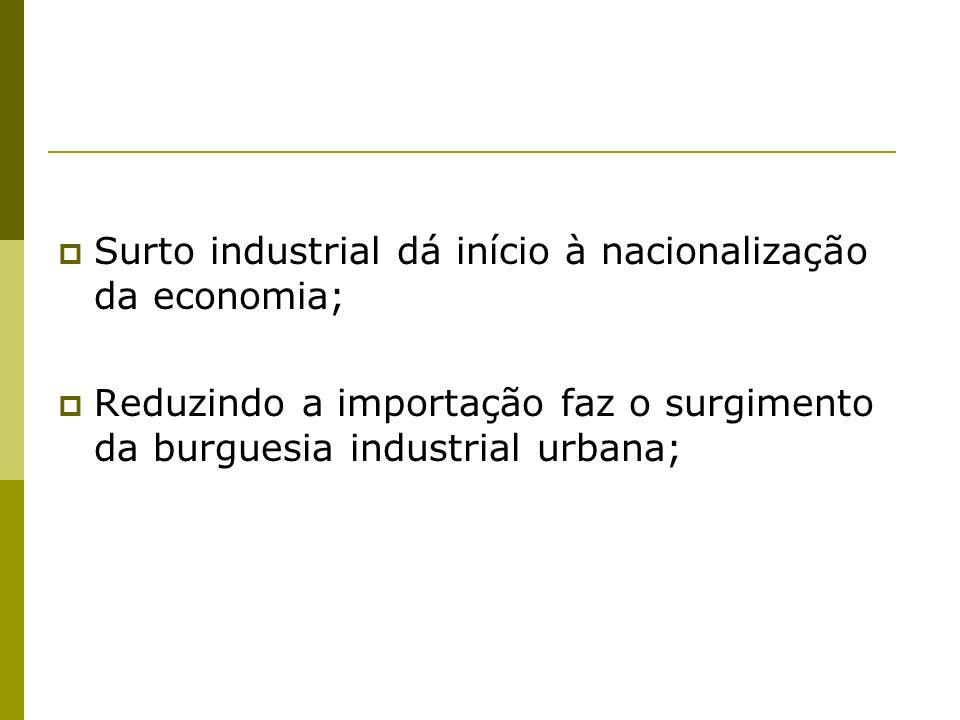 Surto industrial dá início à nacionalização da economia;