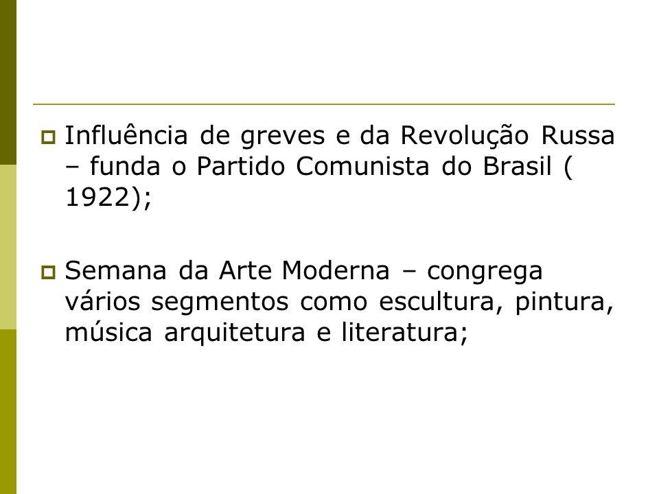 Influência de greves e da Revolução Russa – funda o Partido Comunista do Brasil ( 1922);