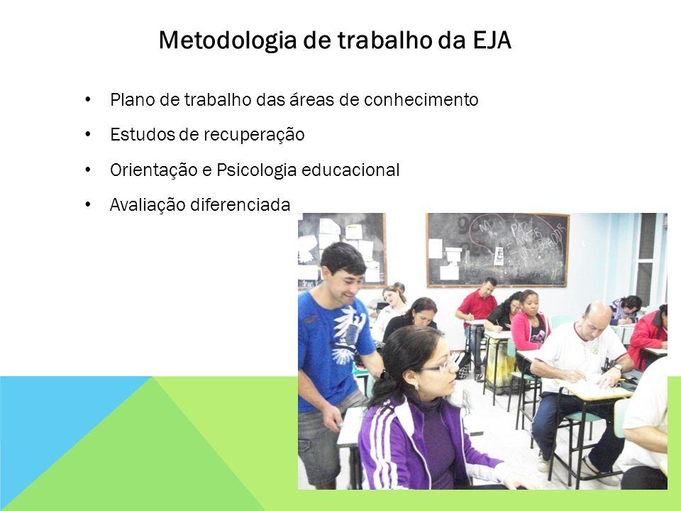 Metodologia de trabalho da EJA