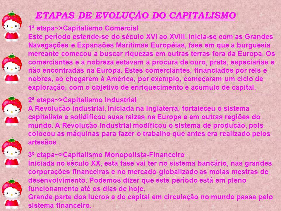 ETAPAS DE EVOLUÇÃO DO CAPITALISMO