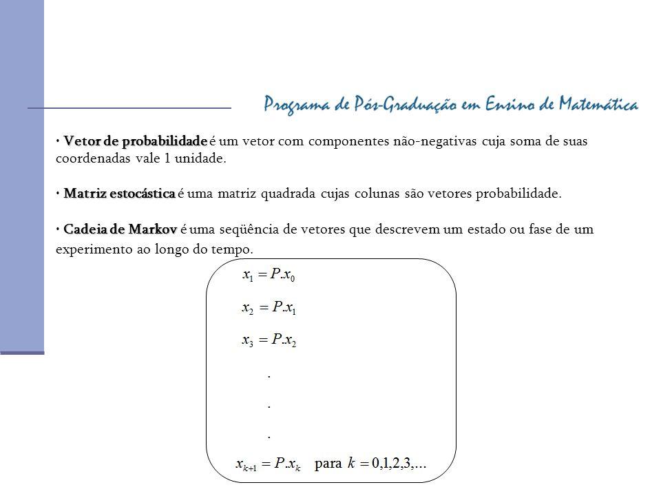 Vetor de probabilidade é um vetor com componentes não-negativas cuja soma de suas coordenadas vale 1 unidade.