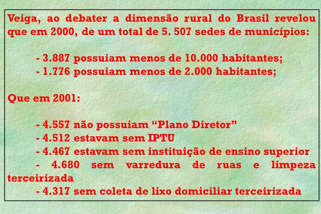 Veiga, ao debater a dimensão rural do Brasil revelou que em 2000, de um total de 5. 507 sedes de municípios: