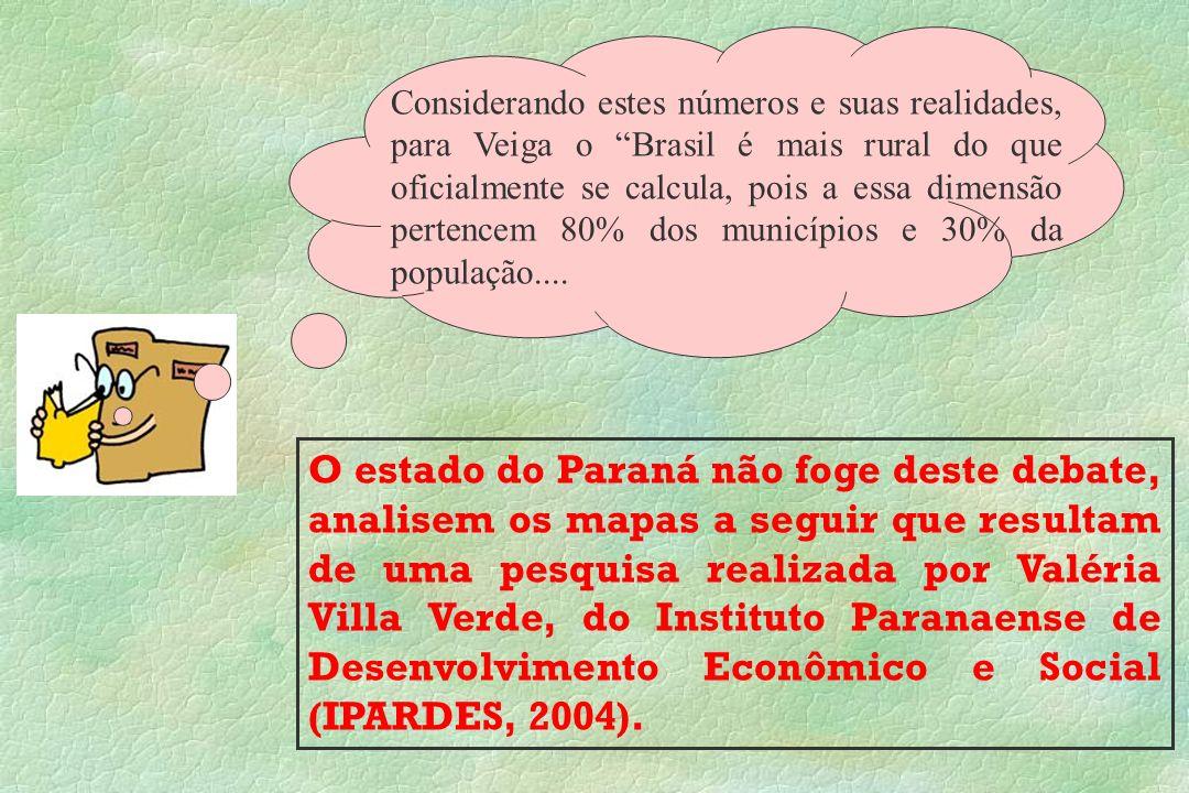 Considerando estes números e suas realidades, para Veiga o Brasil é mais rural do que oficialmente se calcula, pois a essa dimensão pertencem 80% dos municípios e 30% da população....