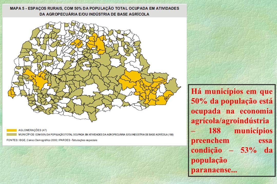 Há municípios em que 50% da população está ocupada na economia agrícola/agroindústria – 188 municípios preenchem essa condição – 53% da população paranaense...