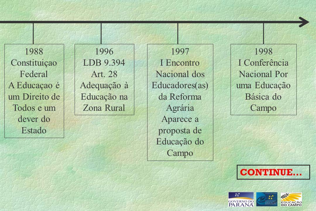 A Educaçao é um Direito de Todos e um dever do Estado 1996 LDB 9.394