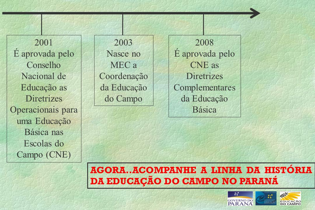 Nasce no MEC a Coordenação da Educação do Campo 2008