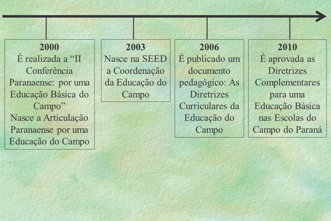 Nasce a Articulação Paranaense por uma Educação do Campo 2003