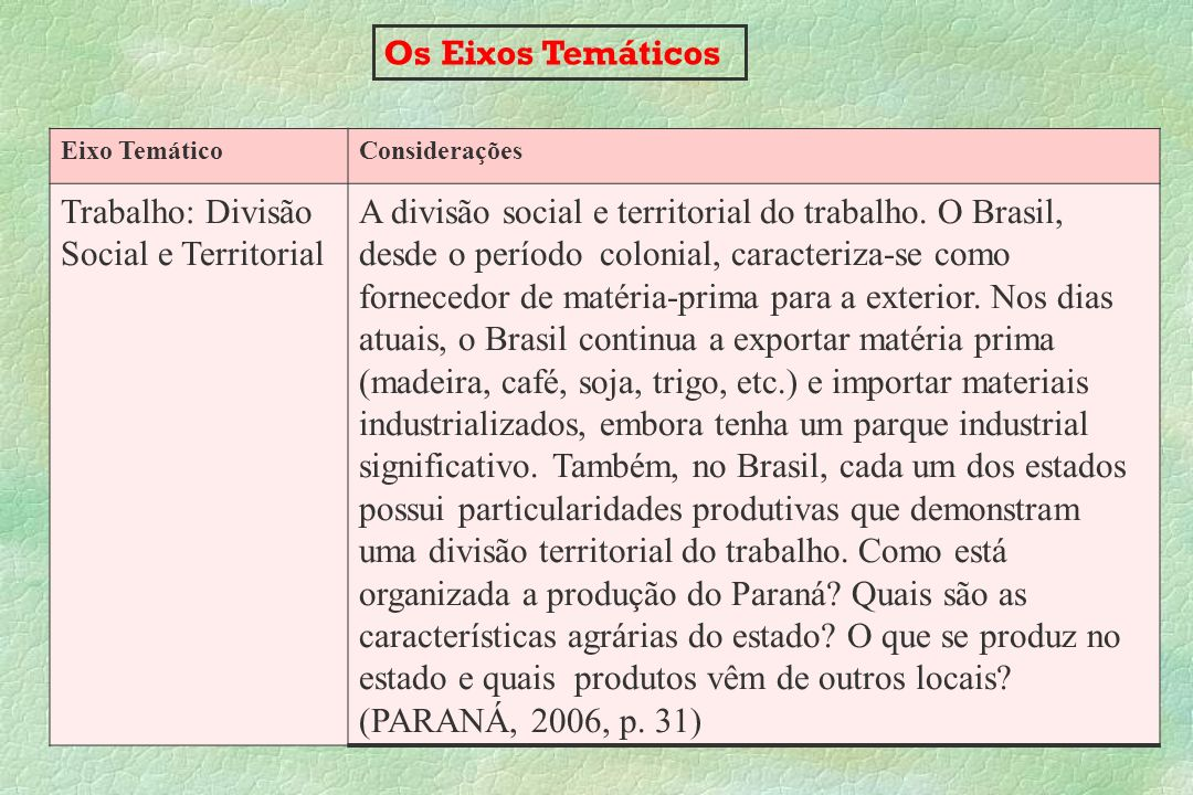 Trabalho: Divisão Social e Territorial