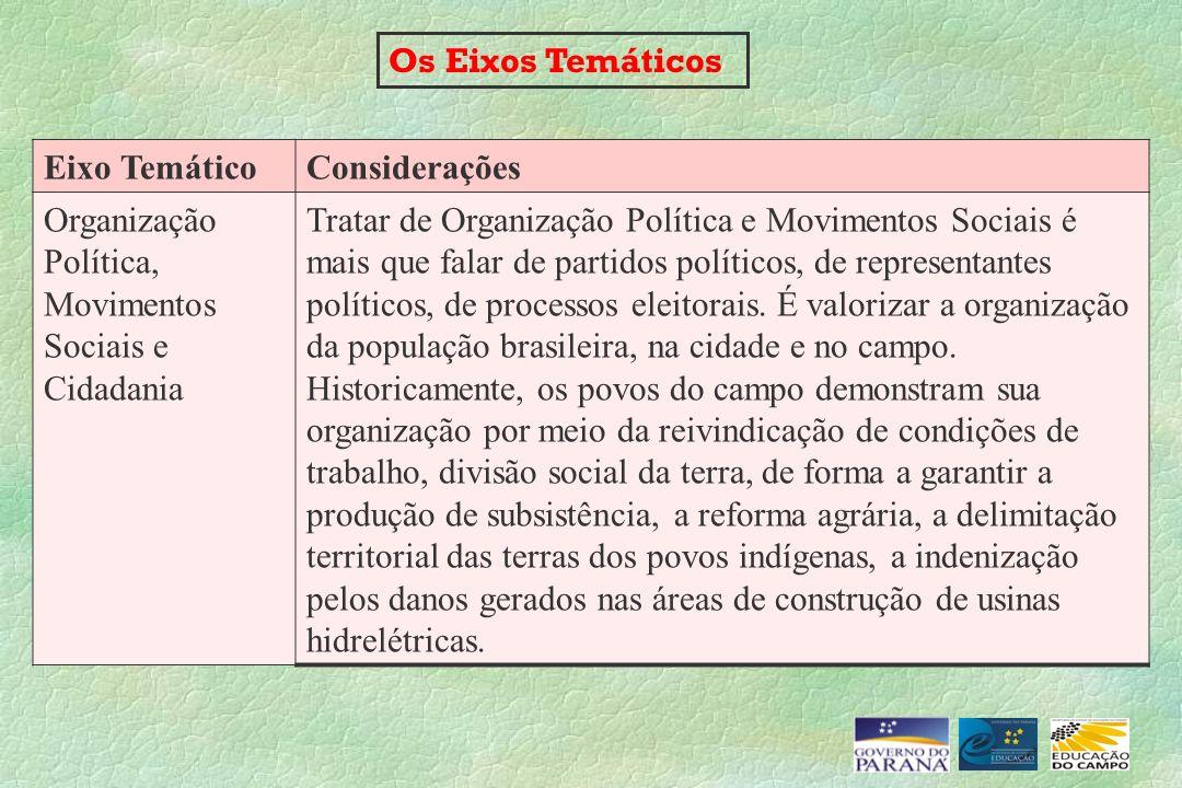 Os Eixos Temáticos Eixo Temático. Considerações. Organização Política, Movimentos Sociais e Cidadania.