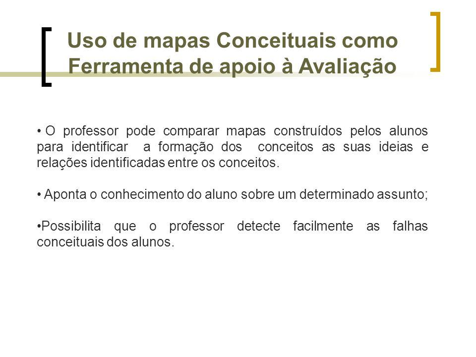 Uso de mapas Conceituais como Ferramenta de apoio à Avaliação