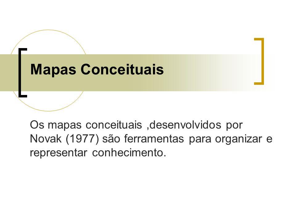 Mapas Conceituais Os mapas conceituais ,desenvolvidos por Novak (1977) são ferramentas para organizar e representar conhecimento.