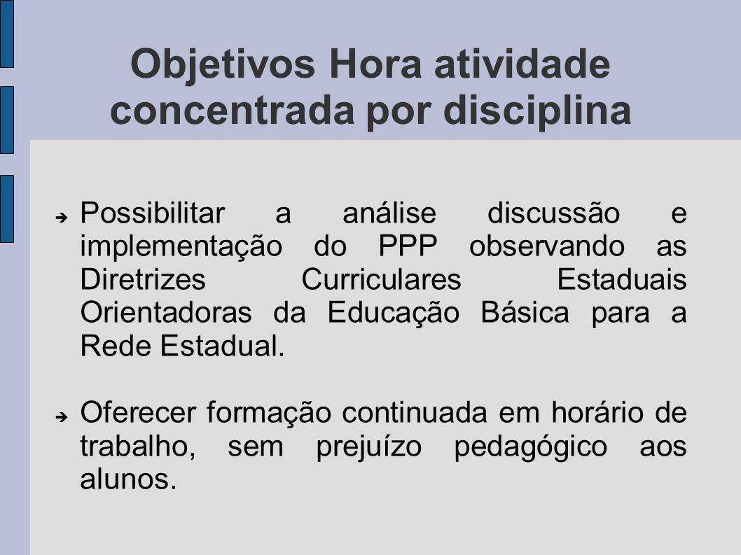 Objetivos Hora atividade concentrada por disciplina