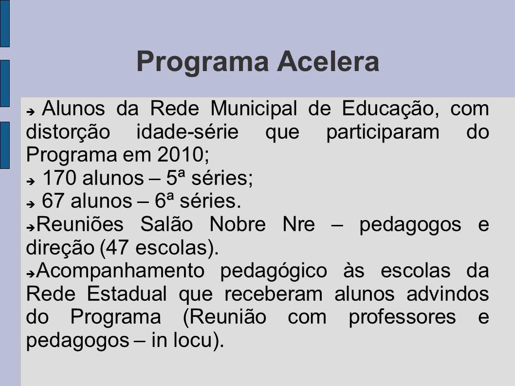 Programa AceleraAlunos da Rede Municipal de Educação, com distorção idade-série que participaram do Programa em 2010;