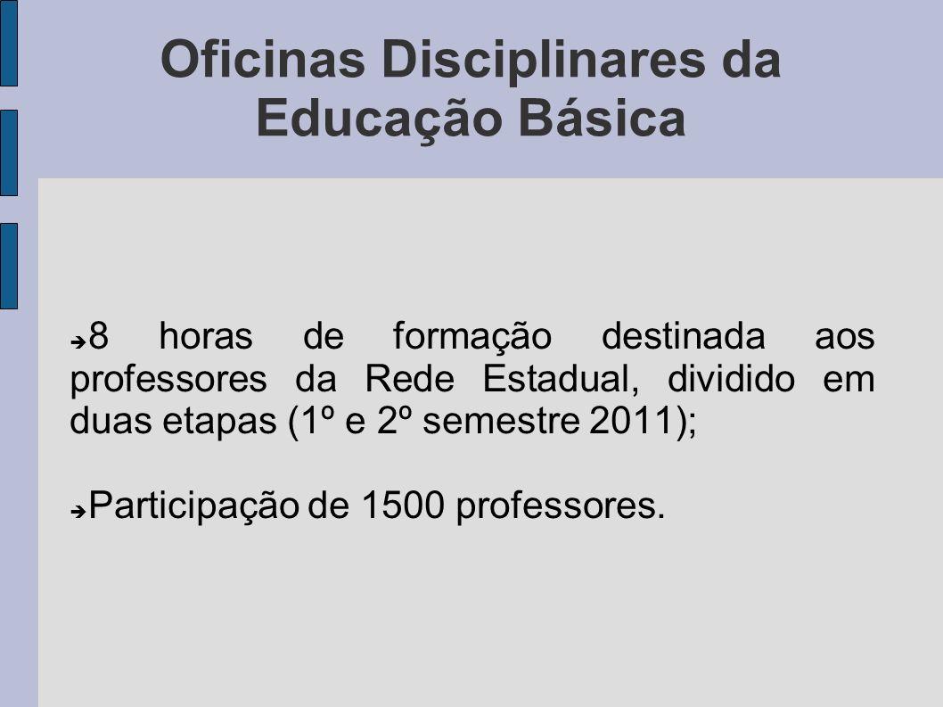 Oficinas Disciplinares da Educação Básica