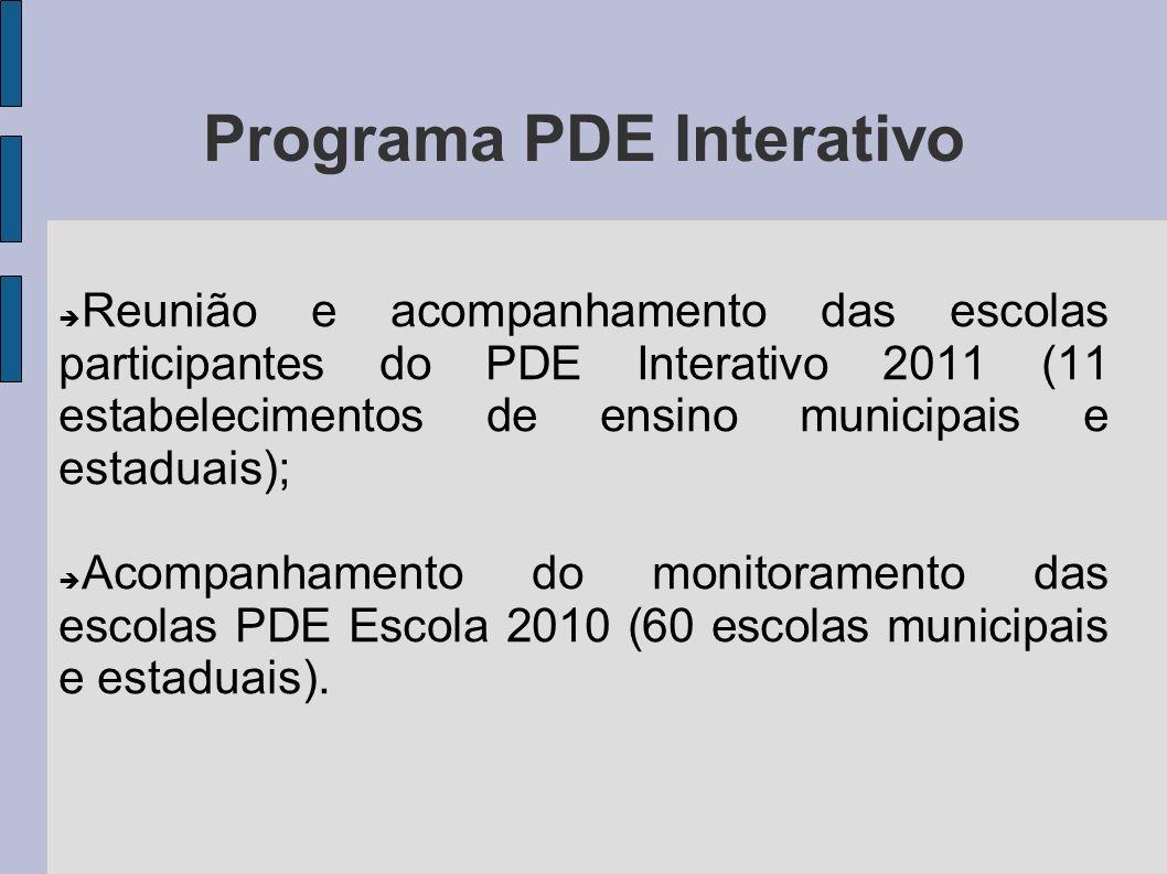 Programa PDE Interativo