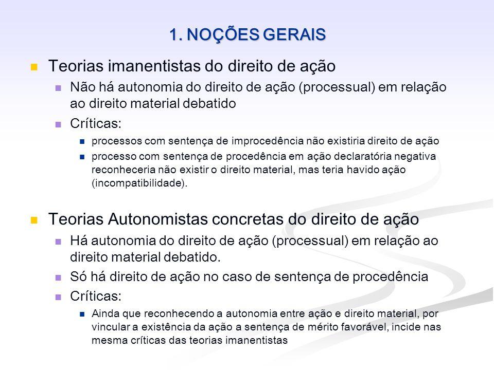Teorias imanentistas do direito de ação