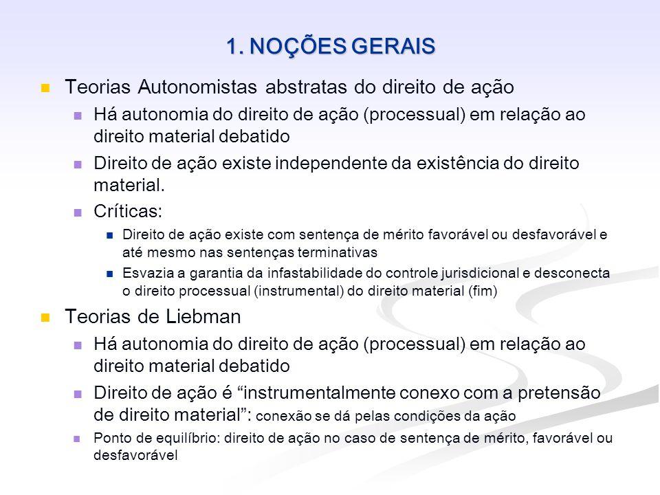 1. NOÇÕES GERAIS Teorias Autonomistas abstratas do direito de ação