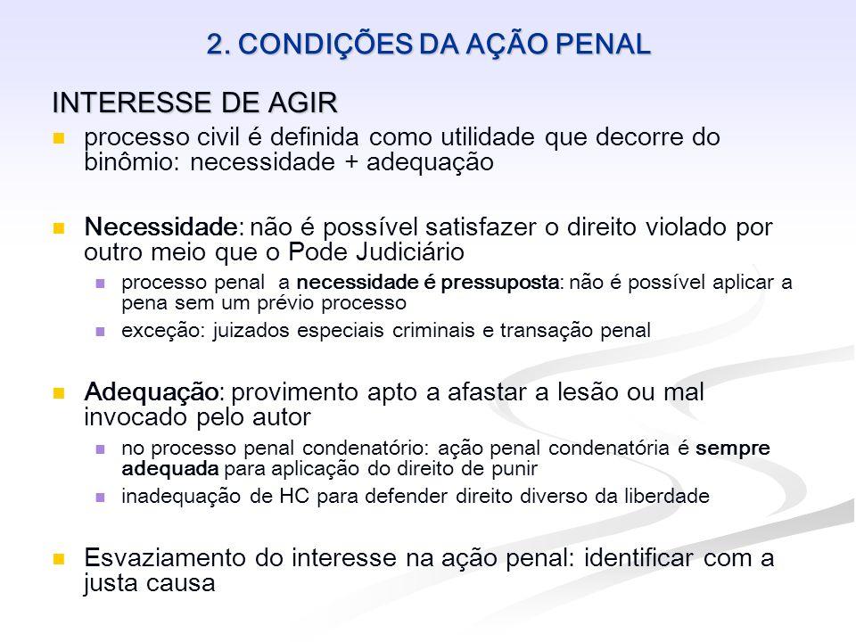 2. CONDIÇÕES DA AÇÃO PENAL