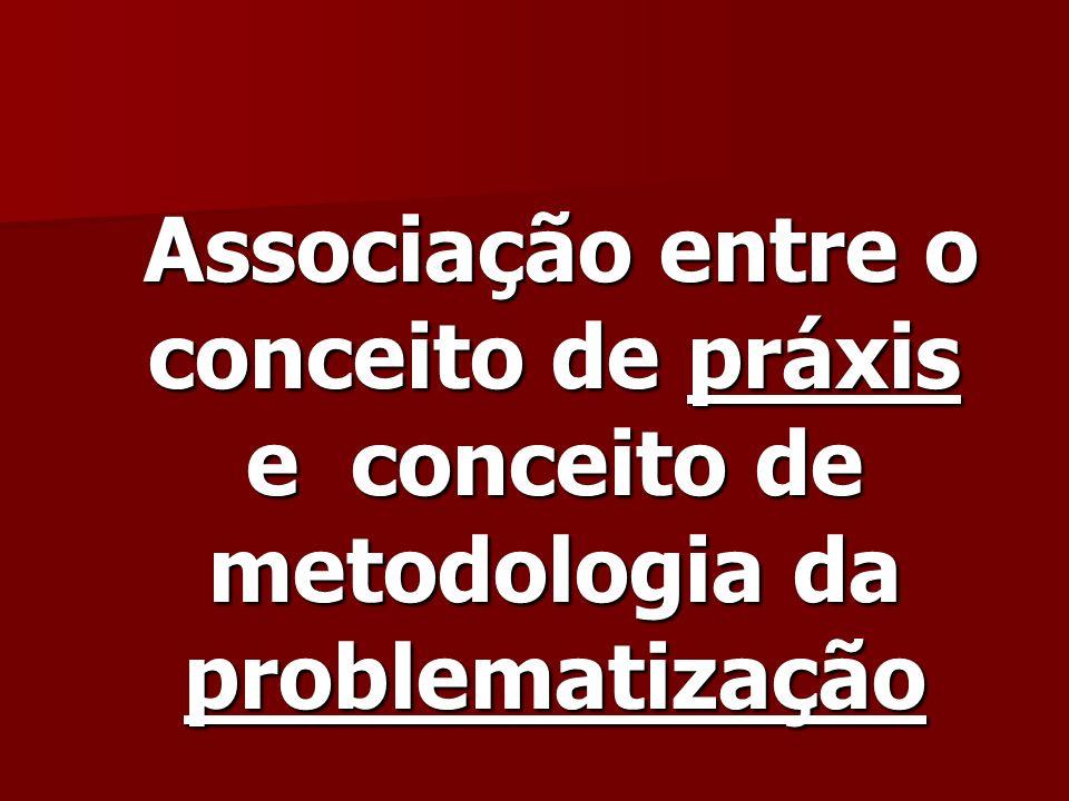 Associação entre o conceito de práxis e conceito de metodologia da problematização