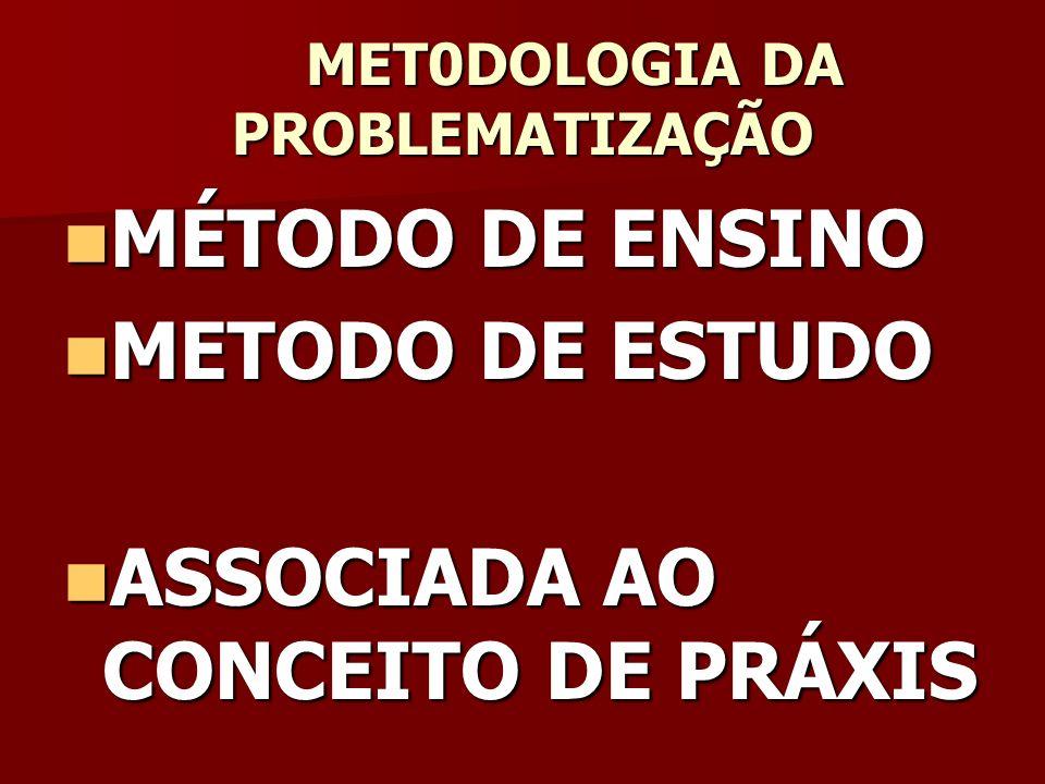 MET0DOLOGIA DA PROBLEMATIZAÇÃO